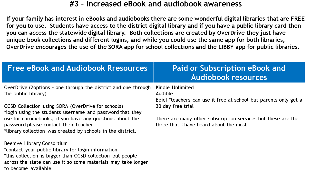 eBook and audiobook awareness